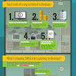 The Risky Business of Outdated Technology Infographic