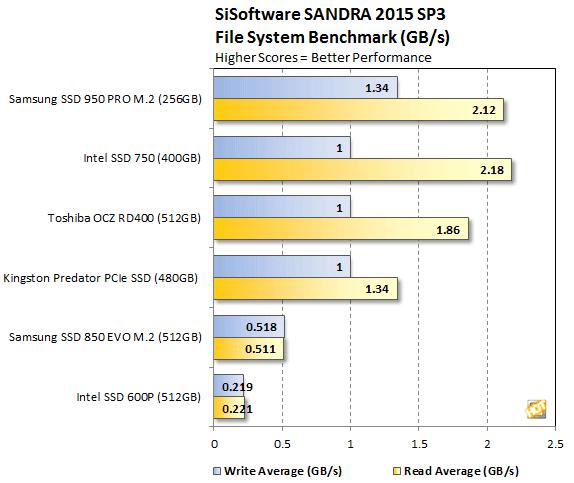 ssdm-2pcie_4
