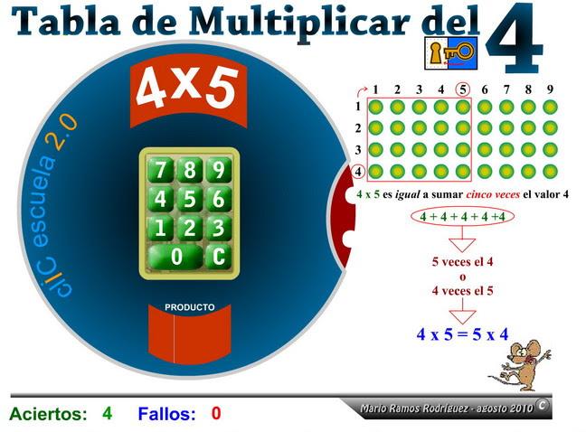 http://dunia.somms.net/estaticas/Aritmetica/tabladel4.swf