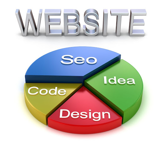 Chicago Web Design Company: Always Gives You Smarter Solutions