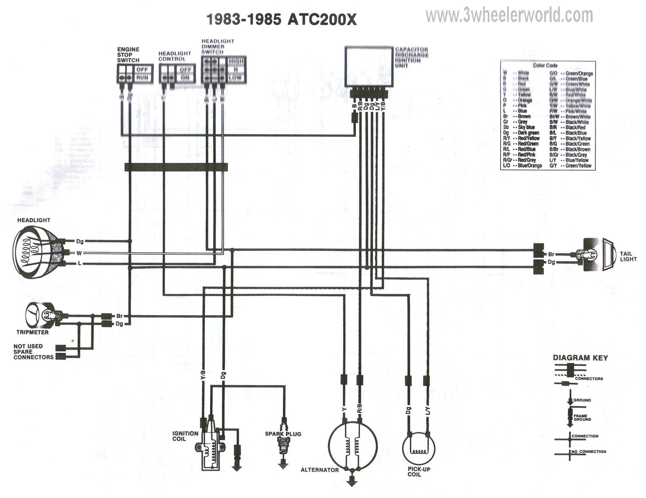 Wiring Diagram For Honda Trx300ex