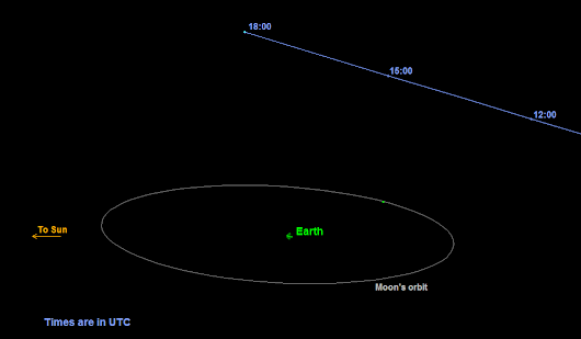 "Have You Heard About ""Spooky,"" The Halloween Asteroid?"