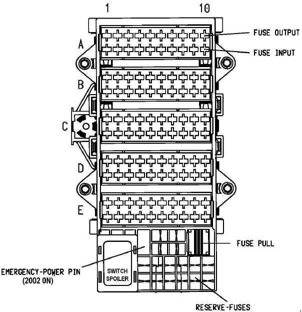 Porsche 996 Fuse Diagram