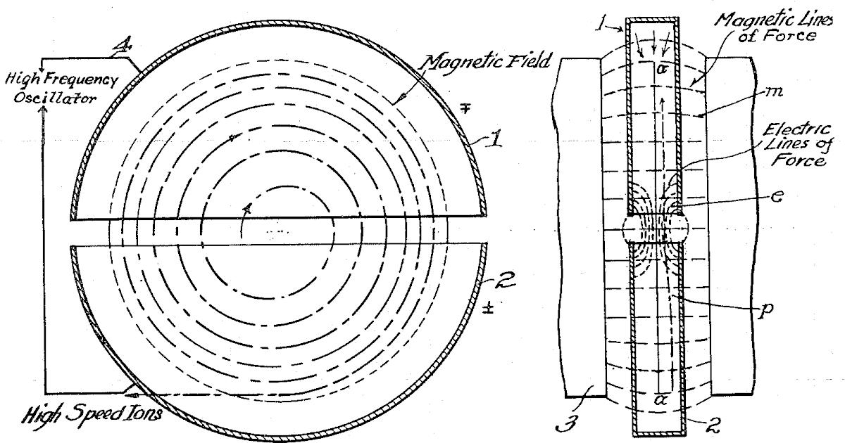 조금은 느리게 살자: 최초의 입자가속기 사이클로트론(cyclotron: the first particle