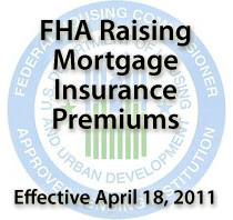FHA Mortgage Insurance Changes