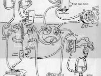 10+ 1972 250C Ignition Wiring Diagram Pictures