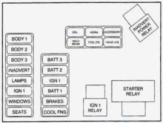 Fuse Box 1997 Cadillac Sts Wiring Diagram Effective A Effective A Bowlingronta It