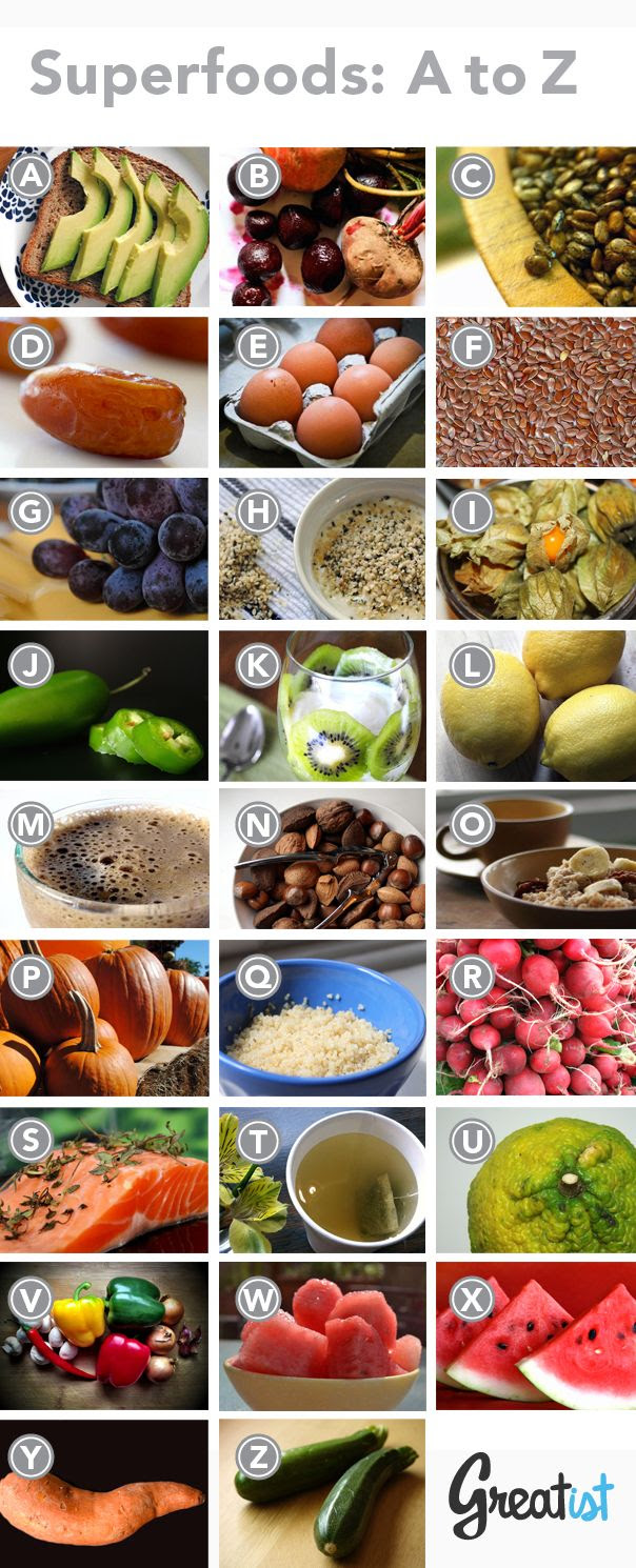 http://greatist.com/health/superfoods-a-to-z?utm_source=feedly&utm_medium=feed&utm_campaign=Feed:+greatist+%28Greatist+-+Health+and+Fitness+Articles,+News,+and+Tips%29
