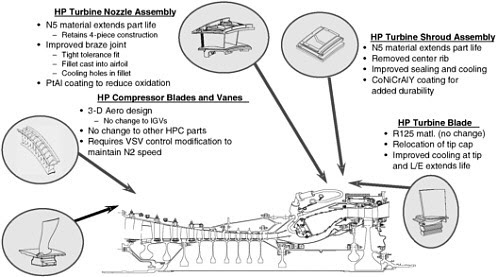 Aeg Favorit Sensorlogic Aeg Ersatzteile Geschirrspuler