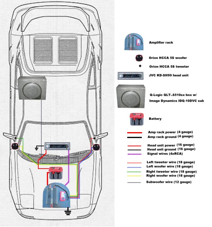 Latest Car Audio Capacitor Installation Png Hd Wallpaper