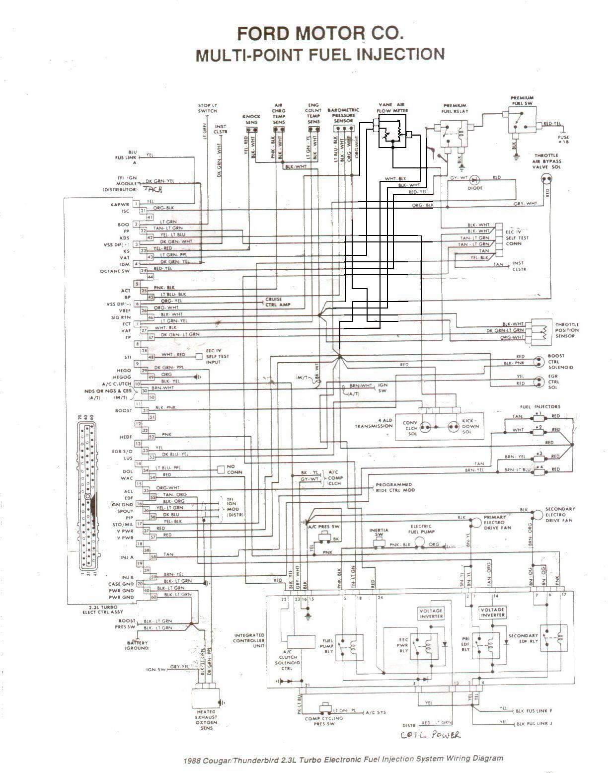 Manuals 1957 Thunderbird Wiring Diagram Pdf Full Version Hd Quality Wiring Diagram Pdf Userguidesmanualcom Iz3dba It