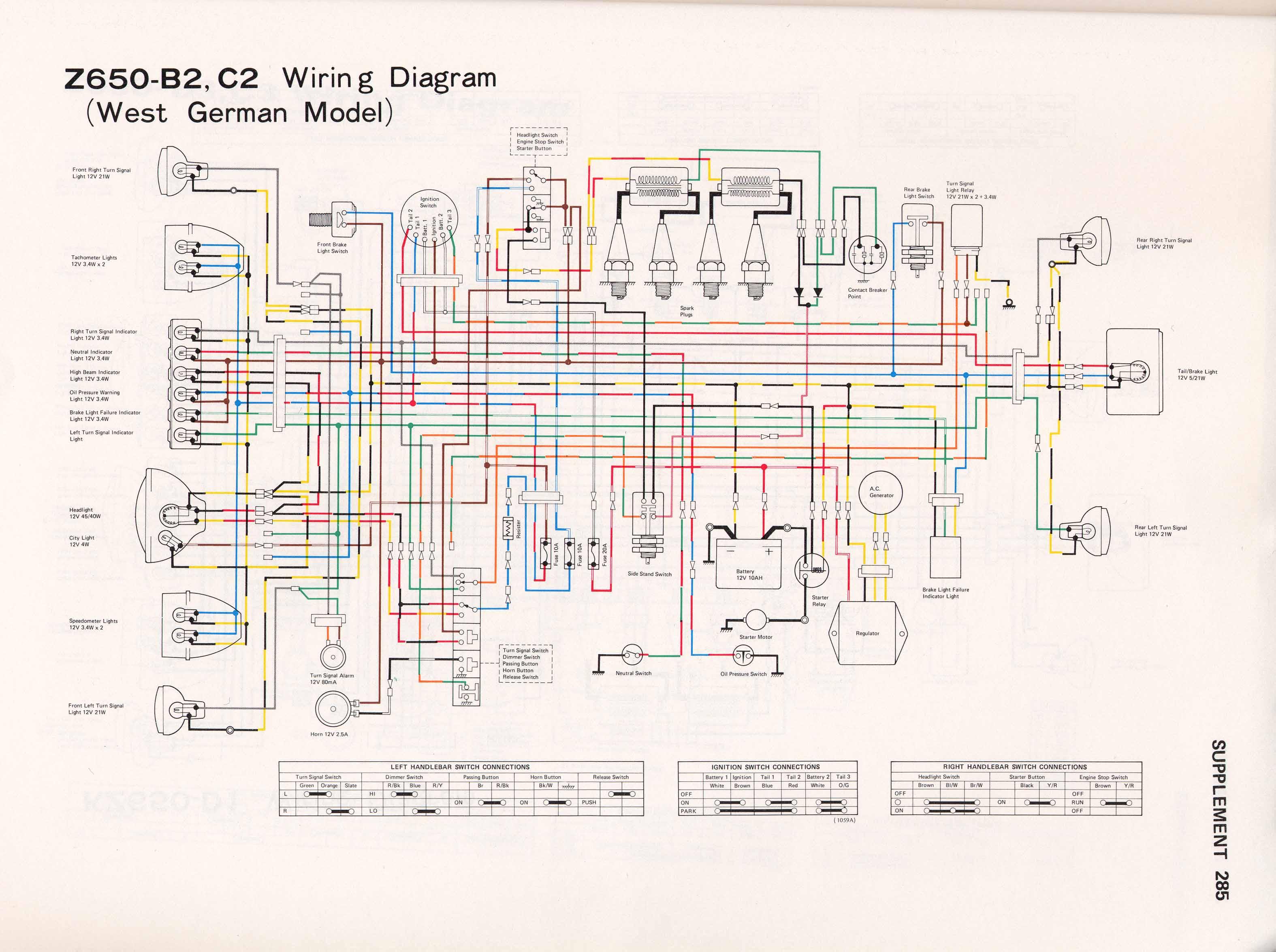 [DIAGRAM] 1995 Zx9r Wiring Diagram FULL Version HD Quality ...