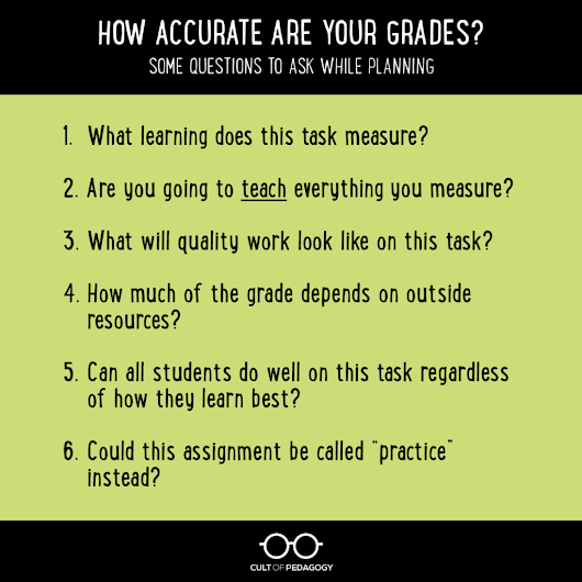 How Accurate Are Your Grades? | Cult of Pedagogy