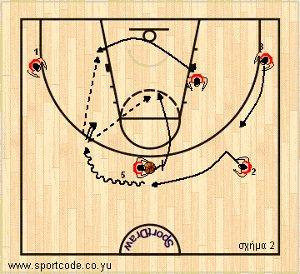 mundobasket_offense_plays_form122_turkey_01b