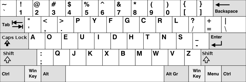 The Dvorak simplified layout