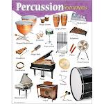 Trend Enterprises Chart Percussion Instruments Gr K-8