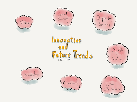 Future Trends and Innovations in Learning