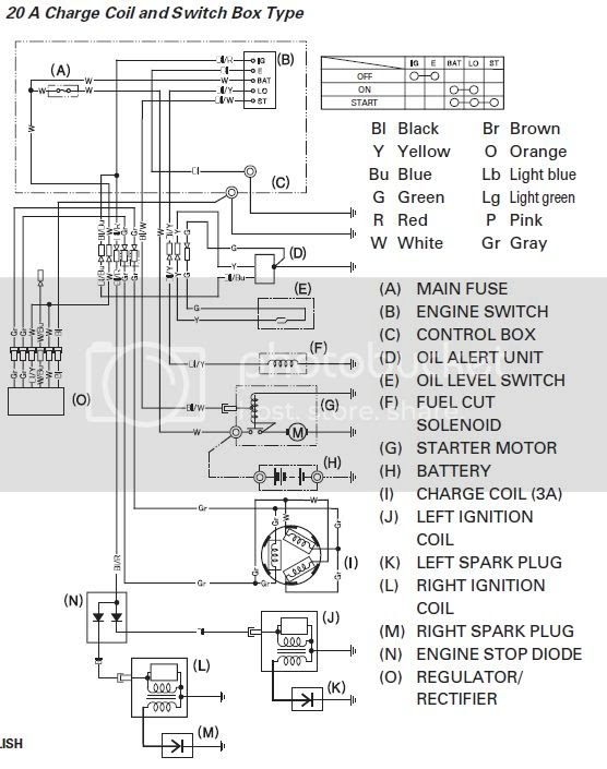 32 Honda Gx630 Wiring Diagram