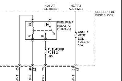 Wiring Diagram 2003 Chevy Express Van 1983 Pontiac Grand Prix Wiring Diagram Bege Wiring Diagram
