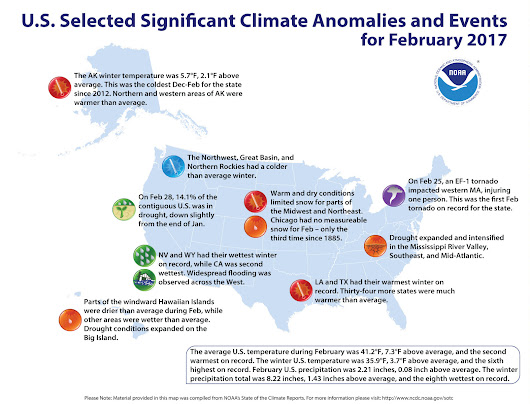 U.S. Had 2nd Warmest February and 6th Warmest Winter On Record