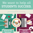 Literacy is for Life: Helping All Students Succeed Infographic - e-Learning Infographics