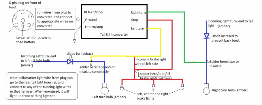 110 Volt Fuse Panel Wiring Diagram Gota Wiring Diagram