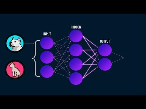 Machine Learning Introduction | NerdML