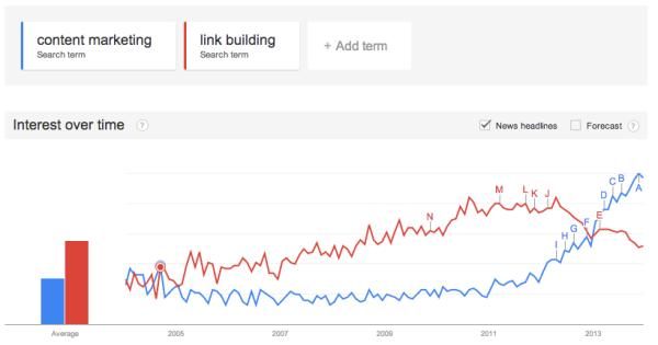 link-building-2013