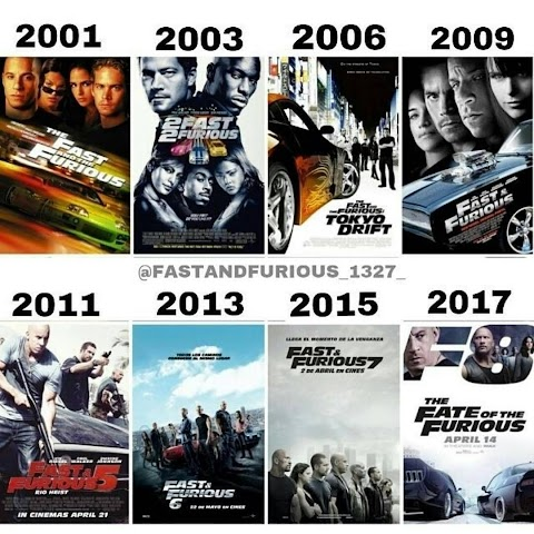 Order Of Fast And The Furious Films