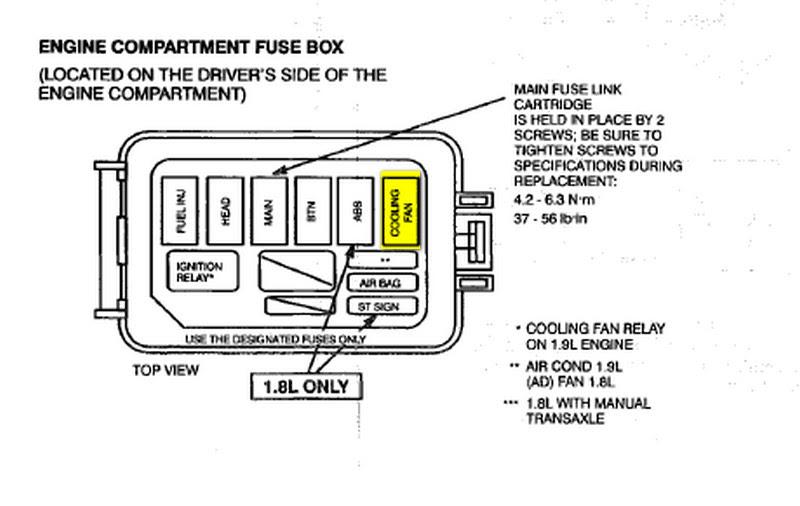 1994 Ford Escort Fuse Box Lerner13 S Blog
