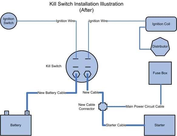 Basic Race Car Ignition Wiring Diagram