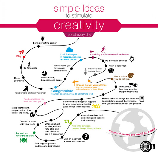 Excellent Tips to Stimulate Creativity         ~          Educational Technology and Mobile Learning