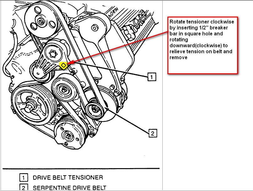Jeep Yj Alternator Wiring Diagram