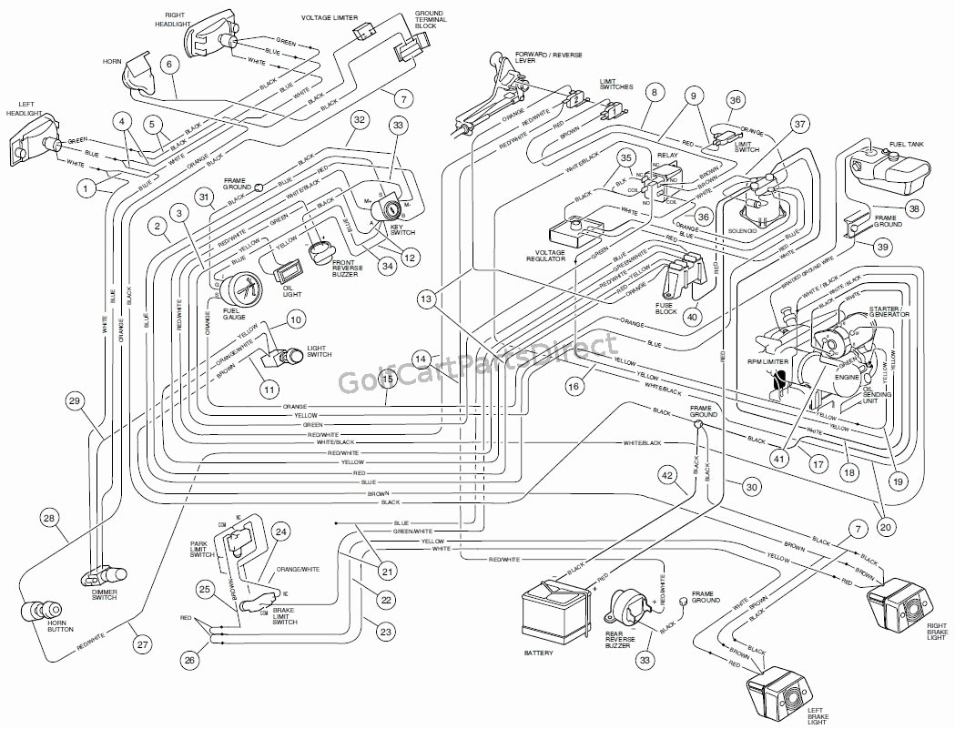 Diagram Club Car 48v Wiring Diagram 03 Full Version Hd Quality Diagram 03 Diagramreels Gisbertovalori It