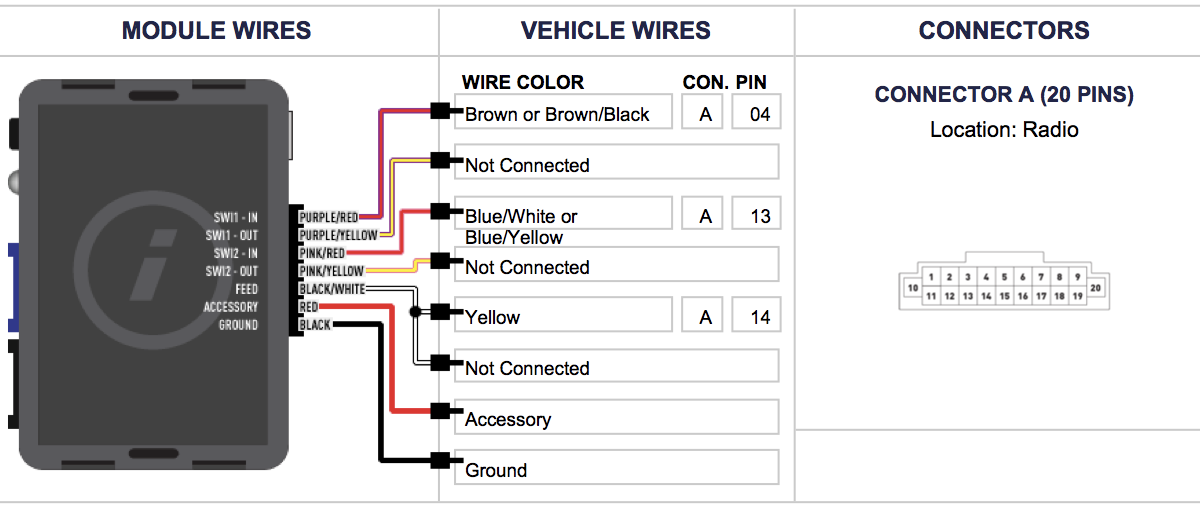 Pioneer Avh-X390Bs Wiring Diagram from lh3.googleusercontent.com