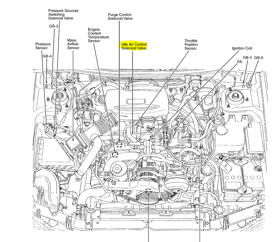 2000 Subaru Wiring Diagram