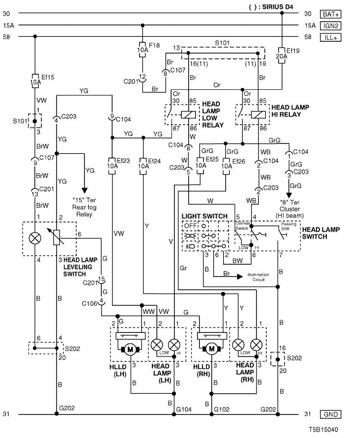 2000 Daewoo Lanos Fuse Diagram Wiring Schematic Wiring Diagram United A United A Maceratadoc It