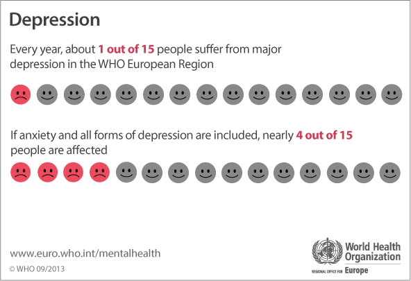 WHO/Europe | Infographic - Depression (Download)