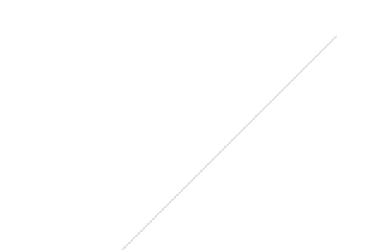 Mini Project Pack- Annie Sloan Chalk Paint® and Waxes