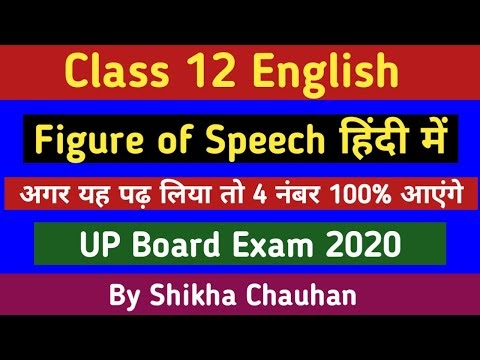 Figure of Speech in Hindi Class 12th - UP Board 2020