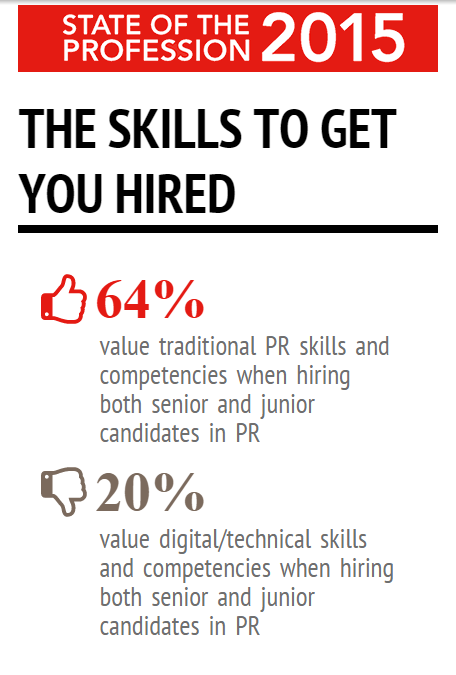 Paucity of digital/social skill at senior PR levels is a threat to the industry |PR | Blog | Holtz Communications + Technology