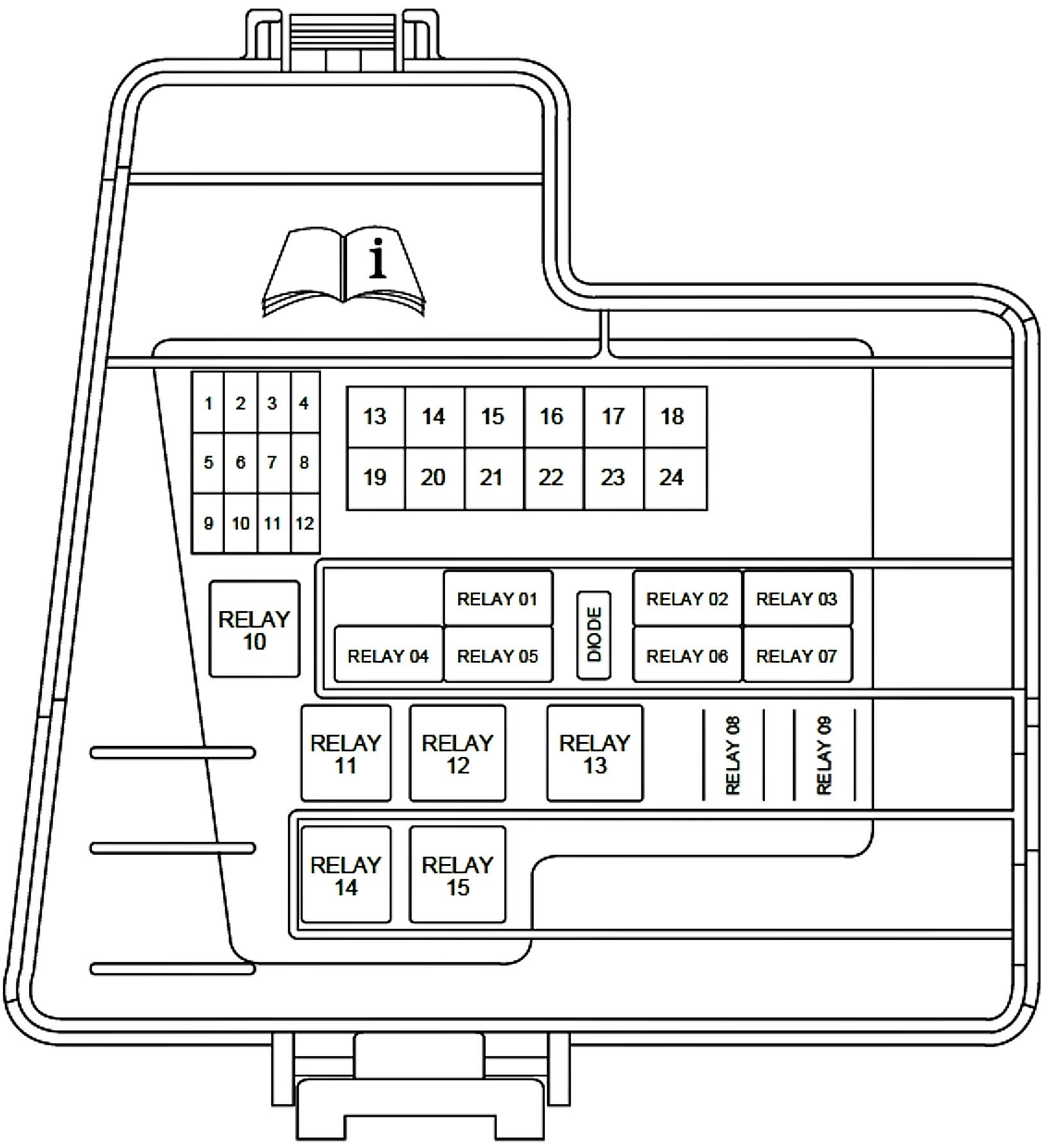 2005 Nissan Altima 25 Fuse Box Diagram