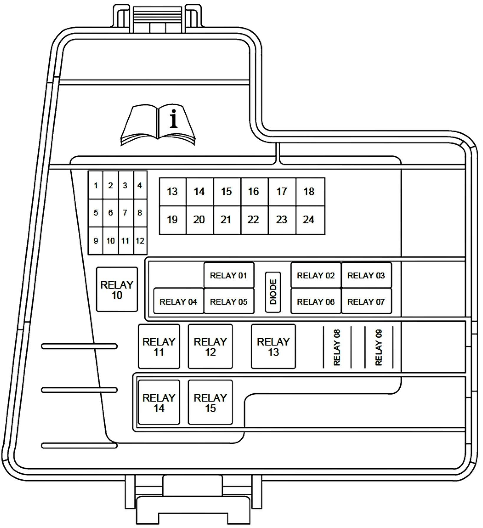 Diagram Rover 25 Fuse Box Diagram Full Version Hd Quality Box Diagram Diagramarrons Brunisport It