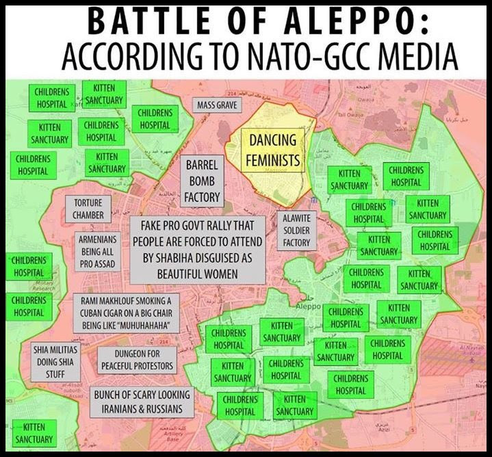 Battle for Aleppo According to the corporate media