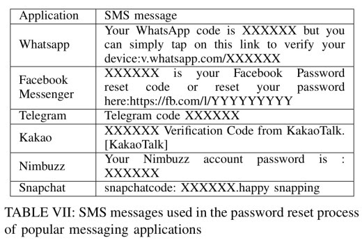 The password reset MitM attack