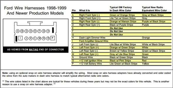 32 Kenwood Stereo Wiring Diagram Color Code