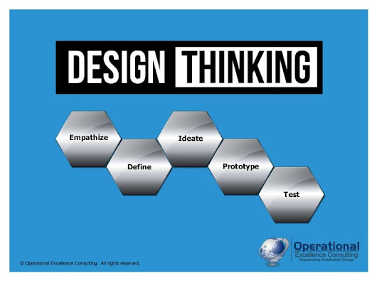 Allan ung google for Design thinking consulting