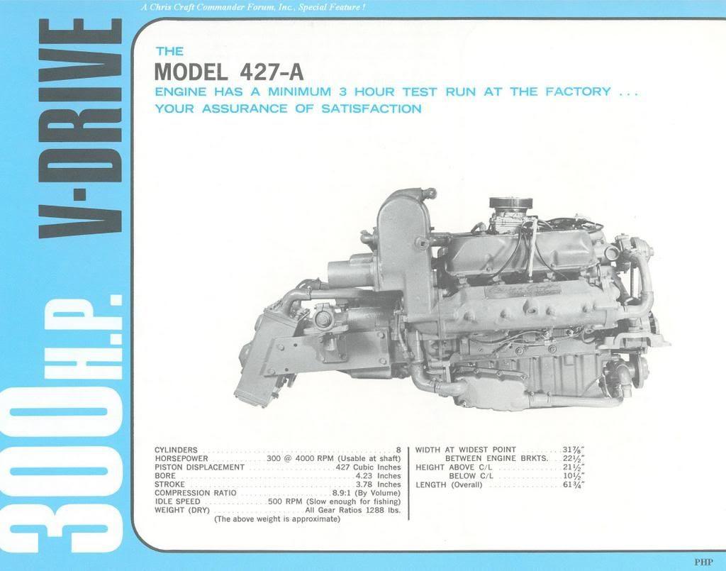 Chri Craft Model A Engine Diagram