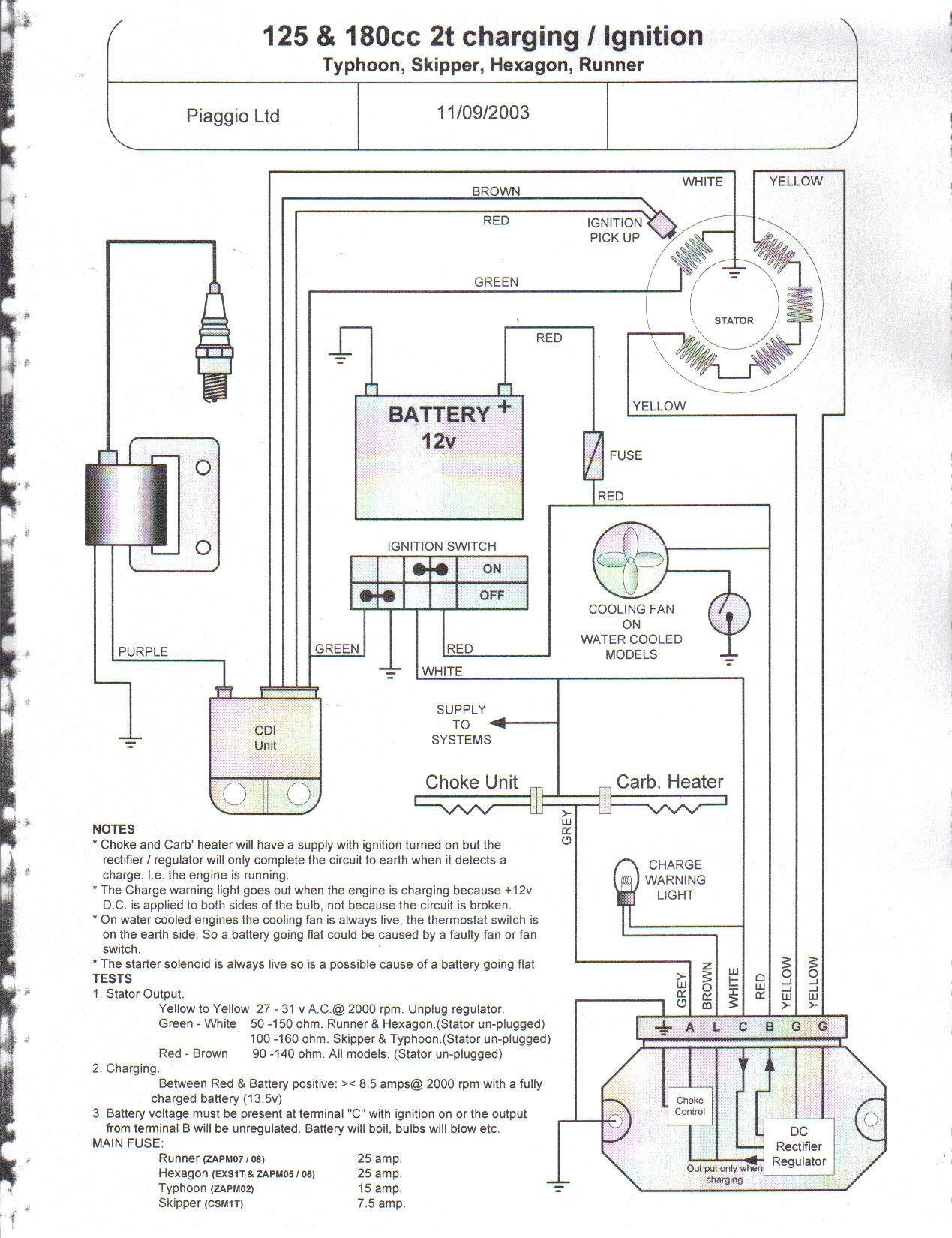 Diagram Road Runner Wiring Diagrams Full Version Hd Quality Wiring Diagrams Diagrampress Biorygen It