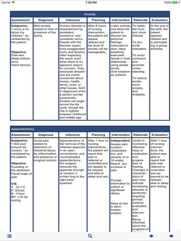 App Shopper: Nursing Care Plan NANDA Tables (Medical)
